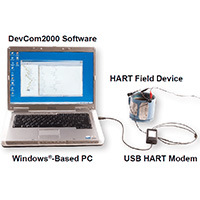 DevCom2000 HART®-Software